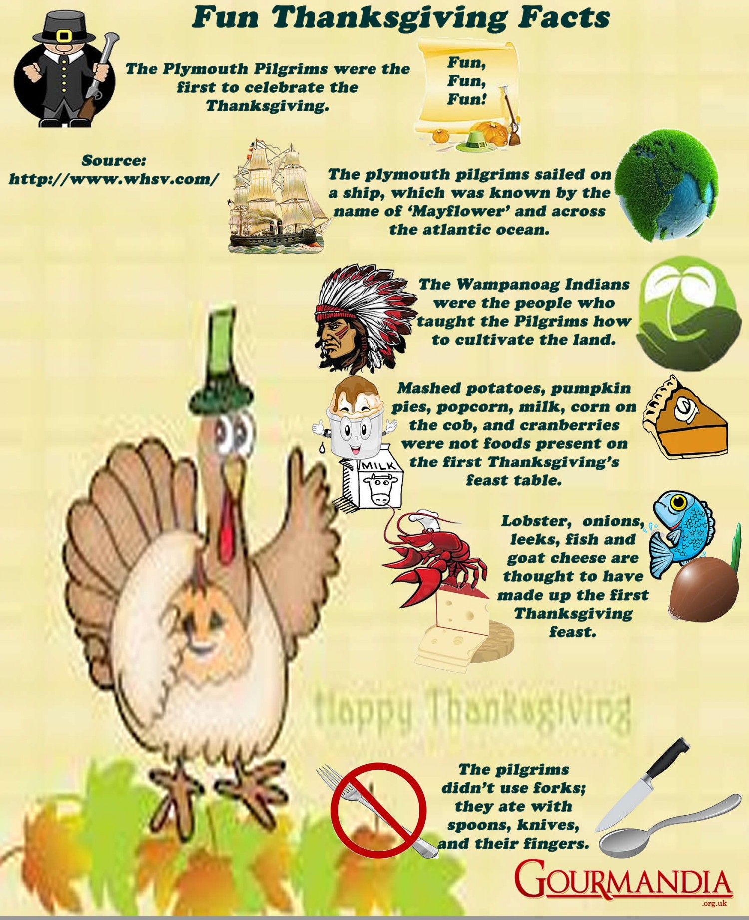 Fun Thanksgiving facts and trivia