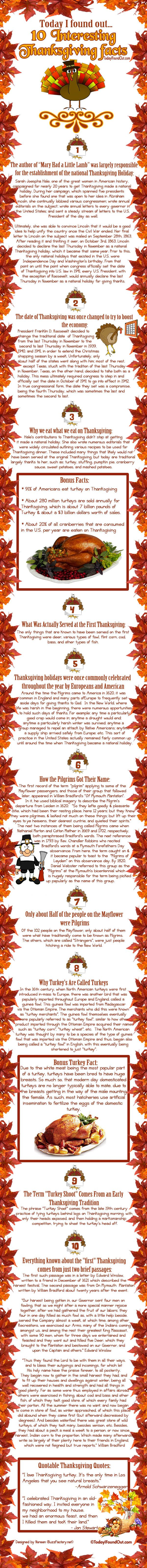 Thanksgiving facts and trivia